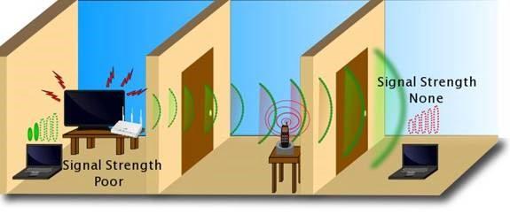 Sóng Wifi không có tín hiệu